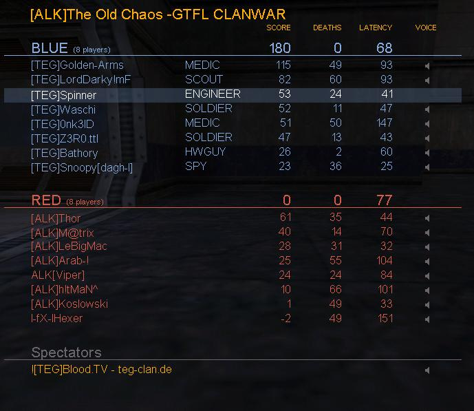 Match: 260 Gegner: ALK Map: monkey_l